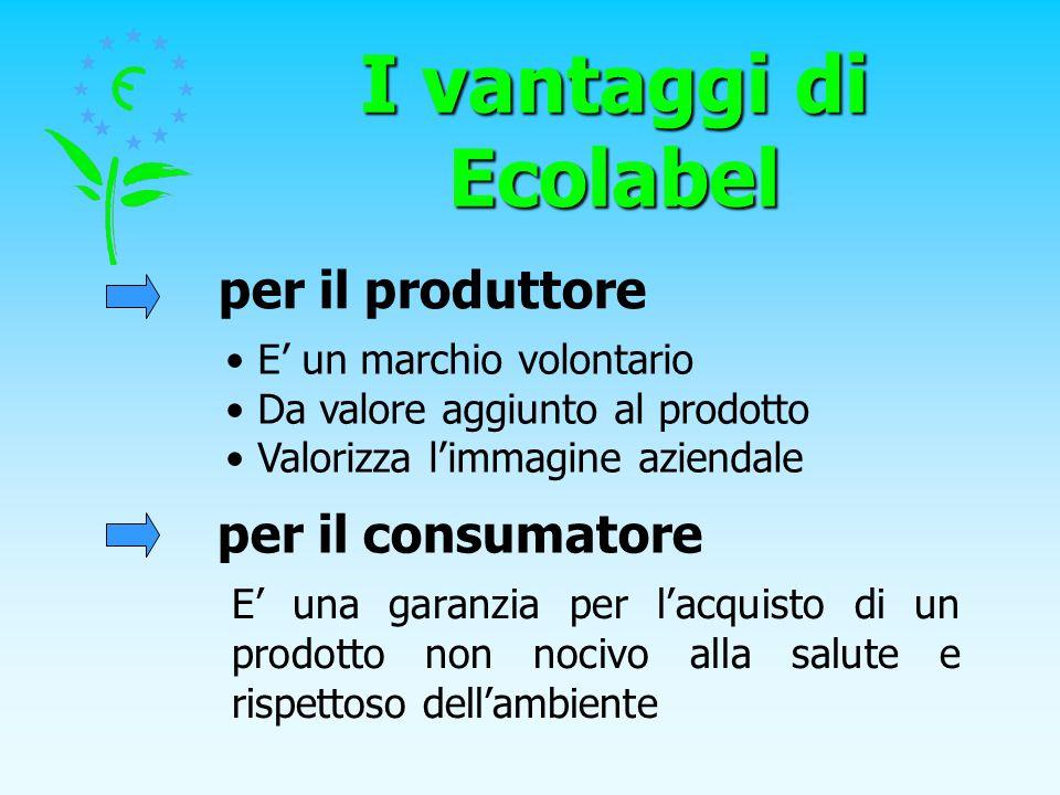 I vantaggi di Ecolabel per il produttore per il consumatore