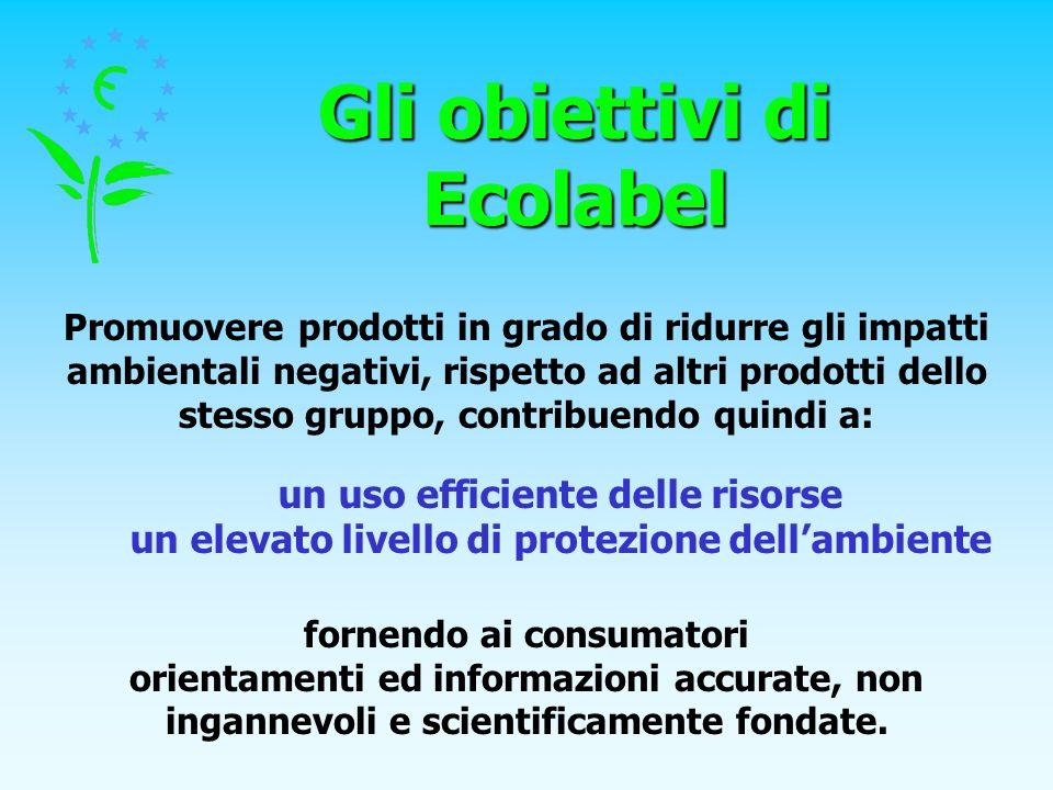 Gli obiettivi di Ecolabel
