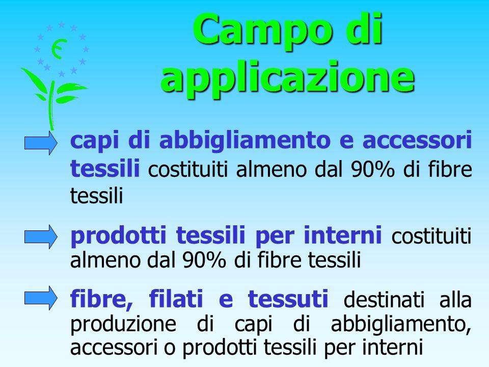 Campo di applicazionecapi di abbigliamento e accessori tessili costituiti almeno dal 90% di fibre tessili.