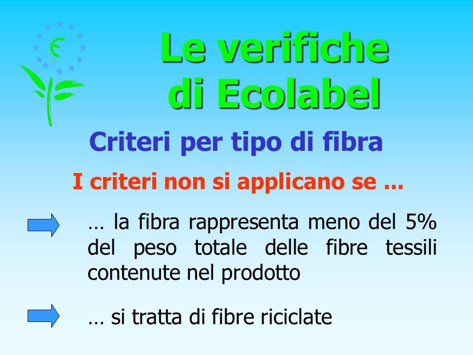 Le verifiche di Ecolabel