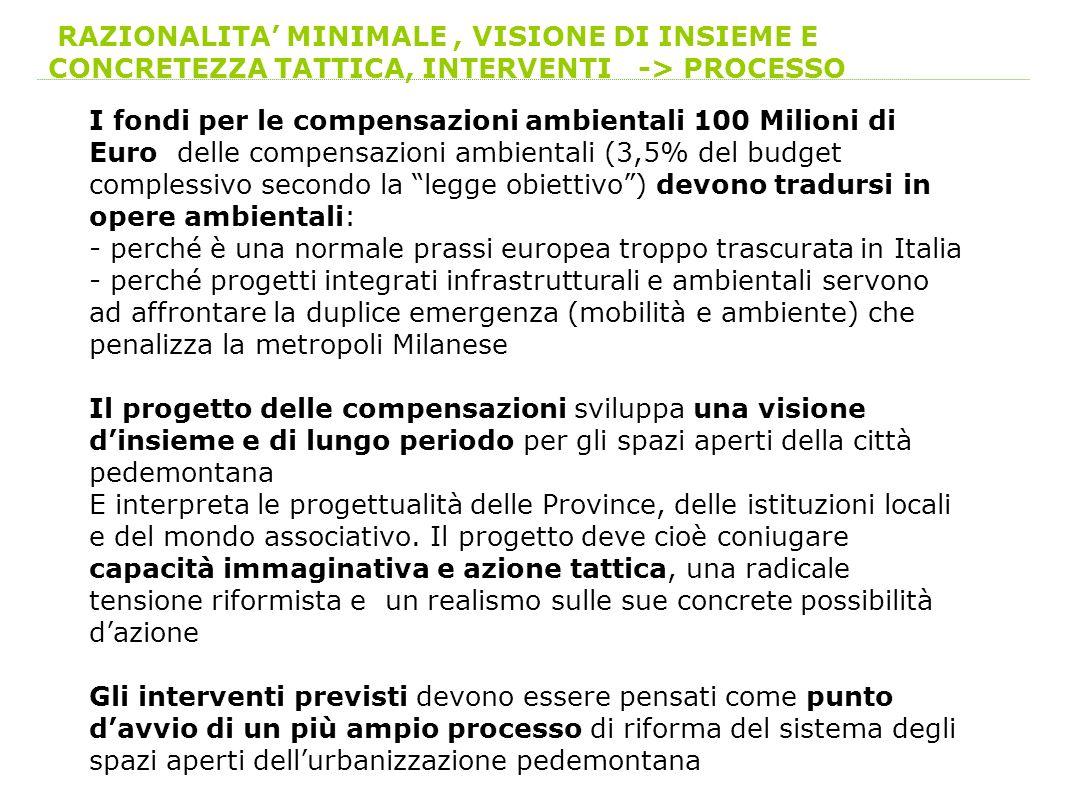 RAZIONALITA' MINIMALE , VISIONE DI INSIEME E CONCRETEZZA TATTICA, INTERVENTI -> PROCESSO