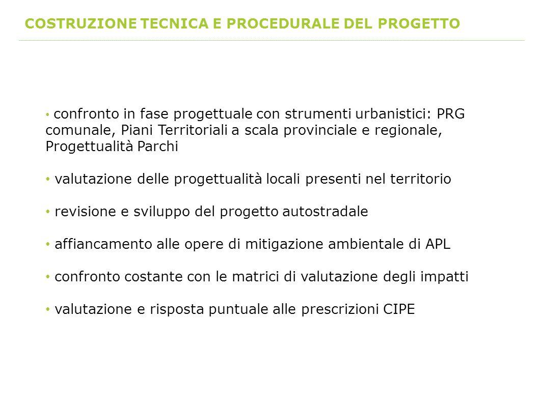 COSTRUZIONE TECNICA E PROCEDURALE DEL PROGETTO