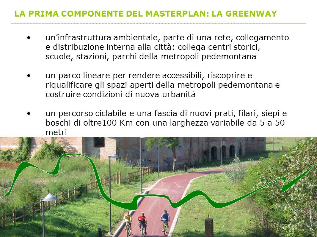 LA PRIMA COMPONENTE DEL MASTERPLAN: LA GREENWAY