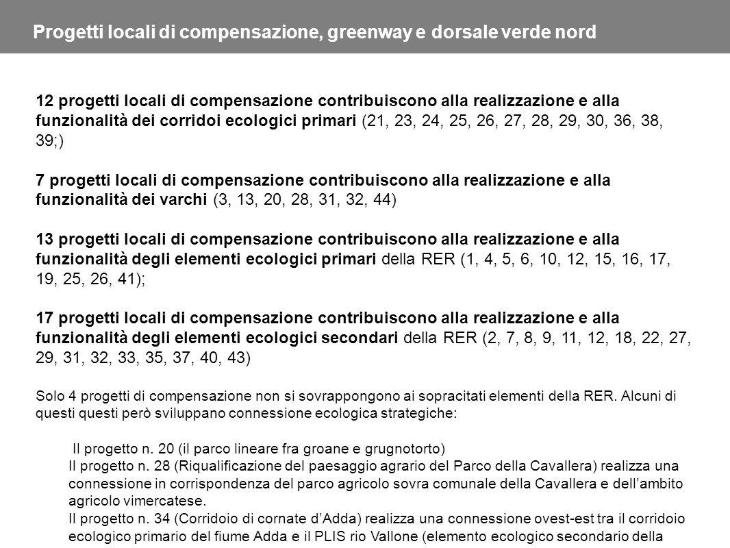 Progetti locali di compensazione, greenway e dorsale verde nord