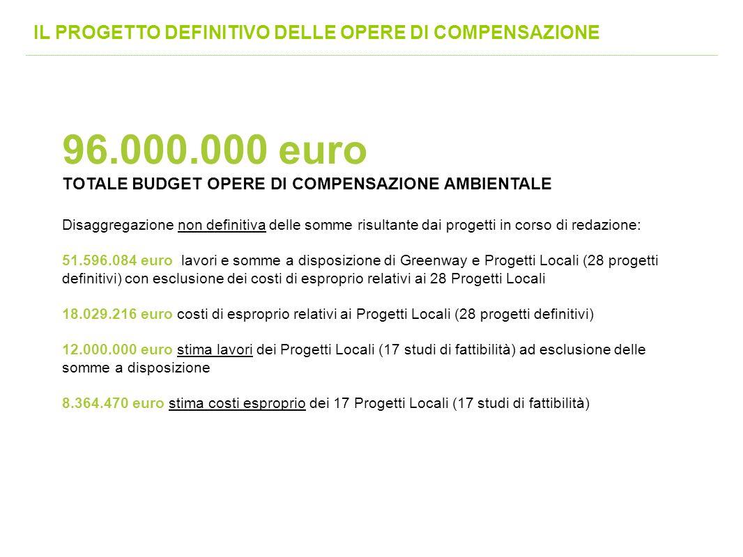 96.000.000 euro IL PROGETTO DEFINITIVO DELLE OPERE DI COMPENSAZIONE