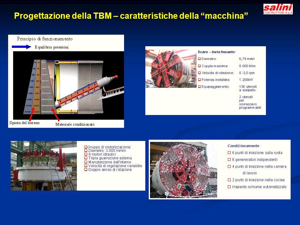 Progettazione della TBM – caratteristiche della macchina