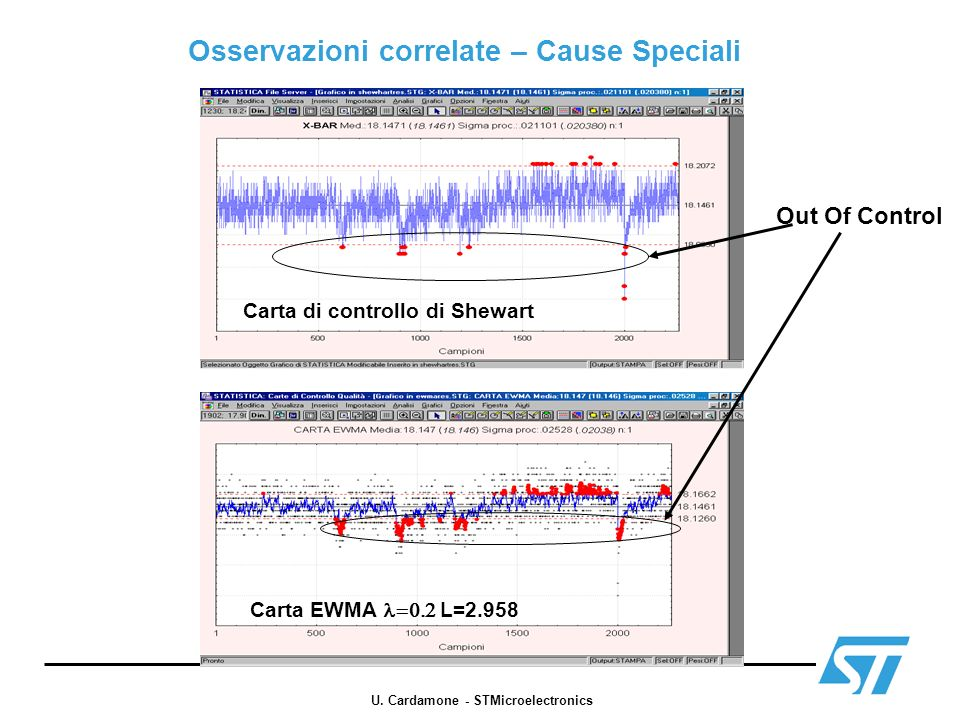 Osservazioni correlate – Cause Speciali