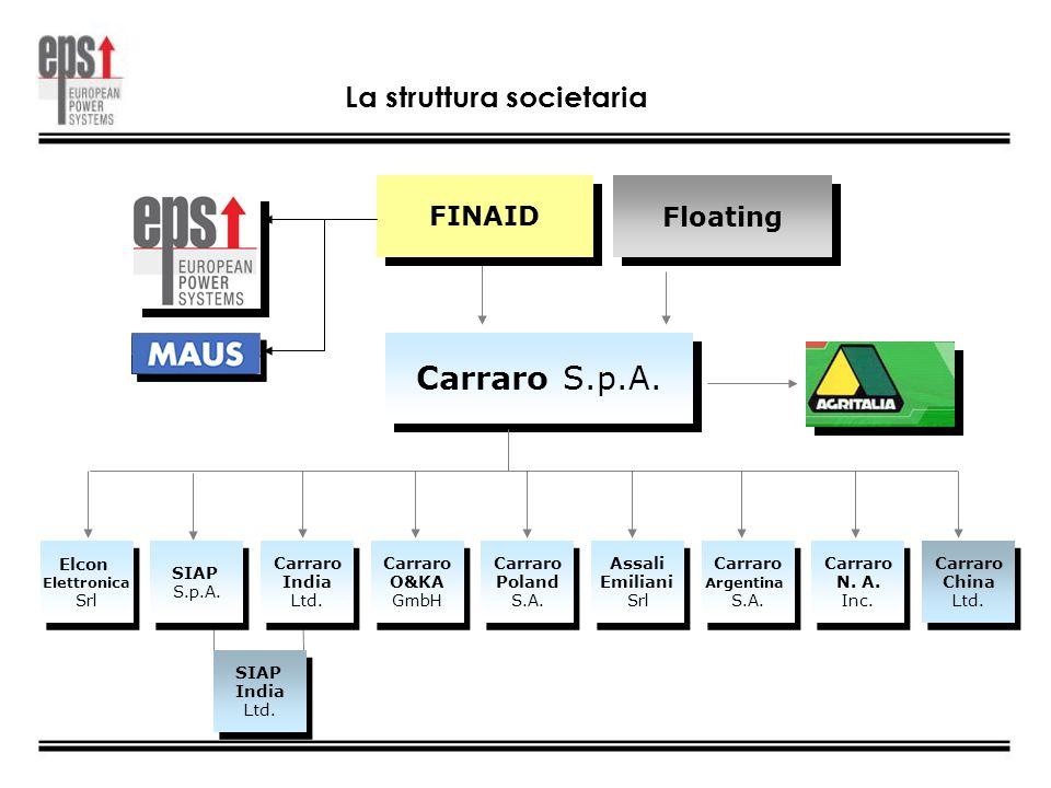 La struttura societaria