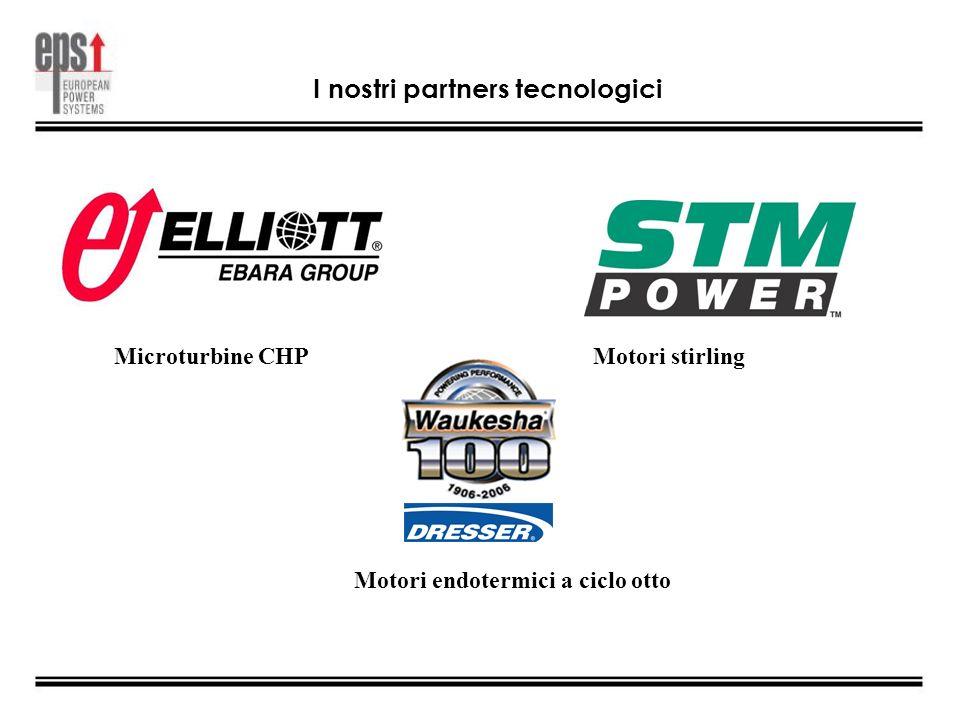 I nostri partners tecnologici