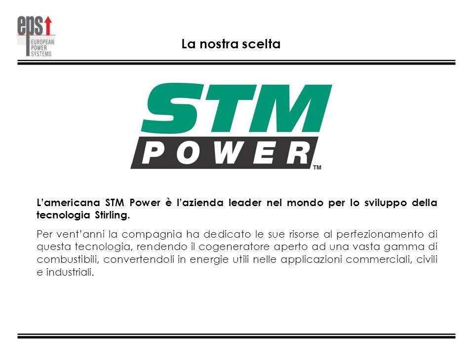 La nostra scelta L'americana STM Power è l'azienda leader nel mondo per lo sviluppo della tecnologia Stirling.