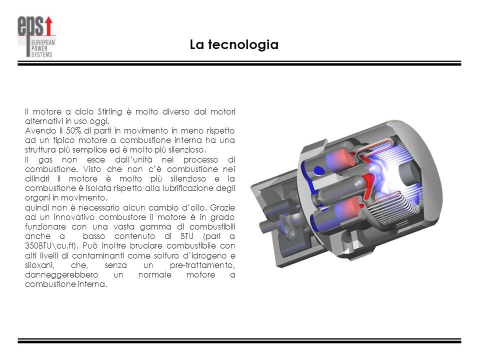 La tecnologia Il motore a ciclo Stirling è molto diverso dai motori alternativi in uso oggi.