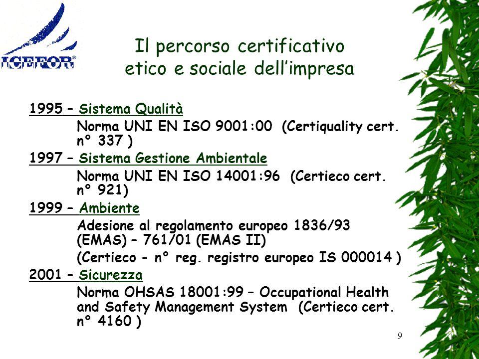 Il percorso certificativo etico e sociale dell'impresa