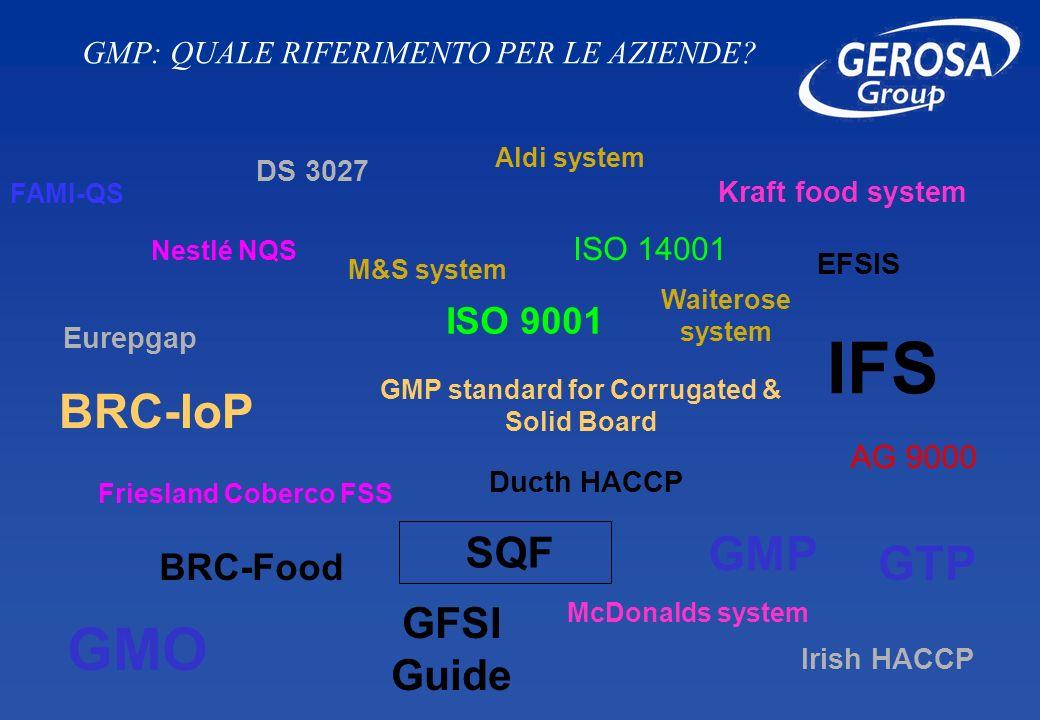 GMP standard for Corrugated & Solid Board
