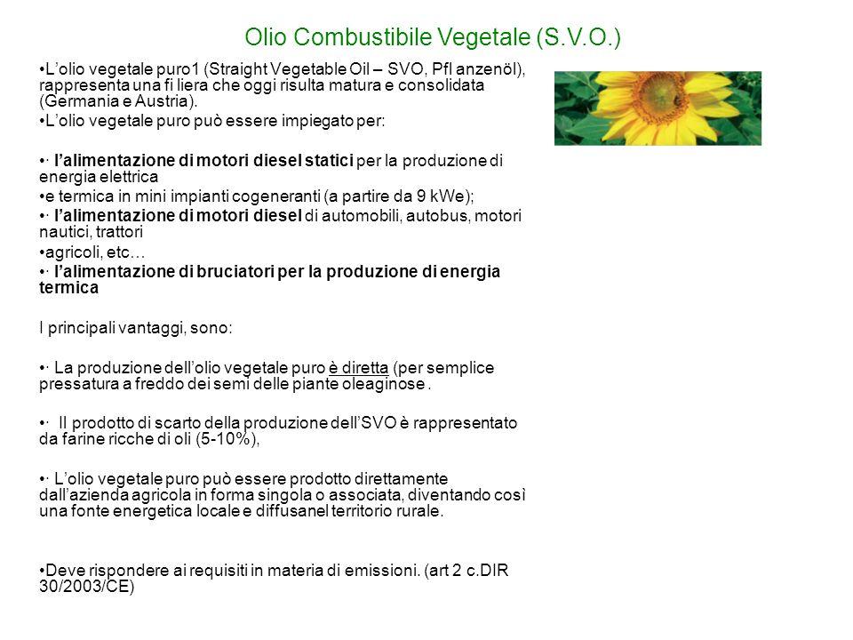 Olio Combustibile Vegetale (S.V.O.)