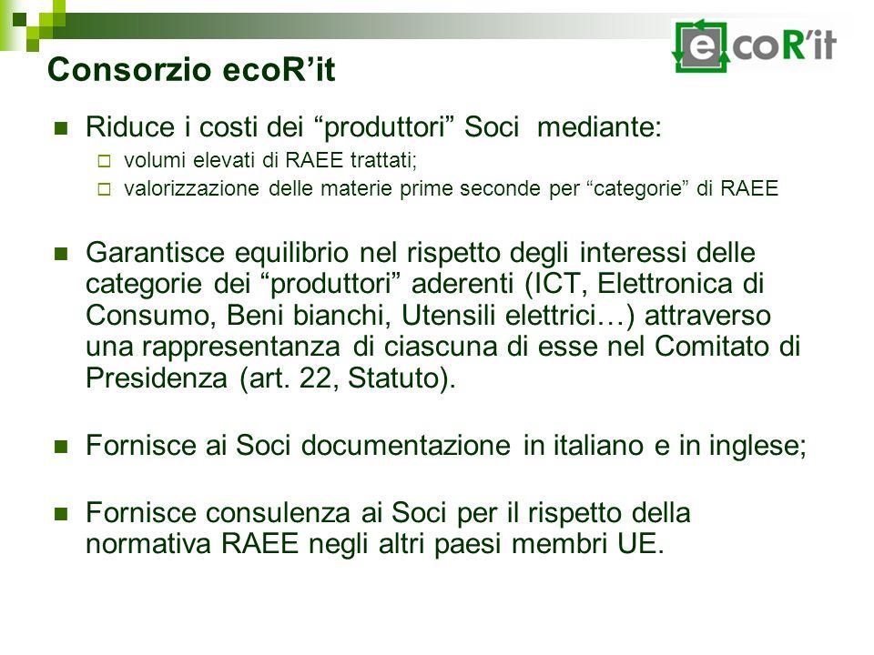 Consorzio ecoR'it Riduce i costi dei produttori Soci mediante: