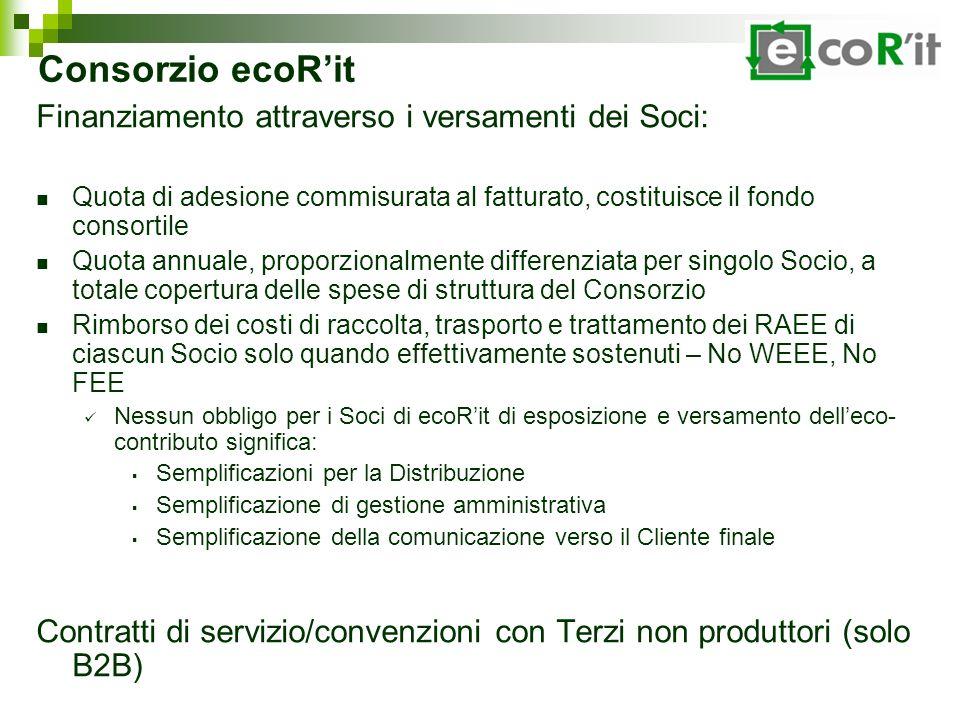 Consorzio ecoR'it Finanziamento attraverso i versamenti dei Soci: