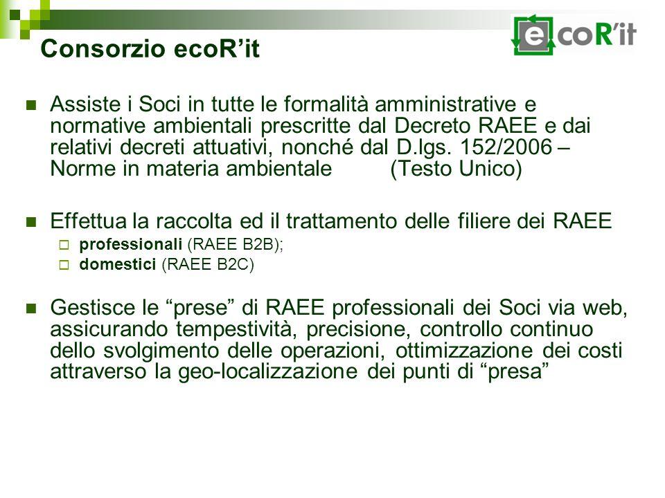 Consorzio ecoR'it