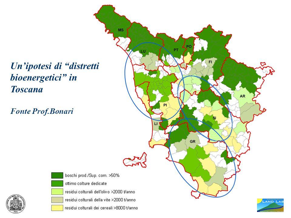 Un'ipotesi di distretti bioenergetici in Toscana