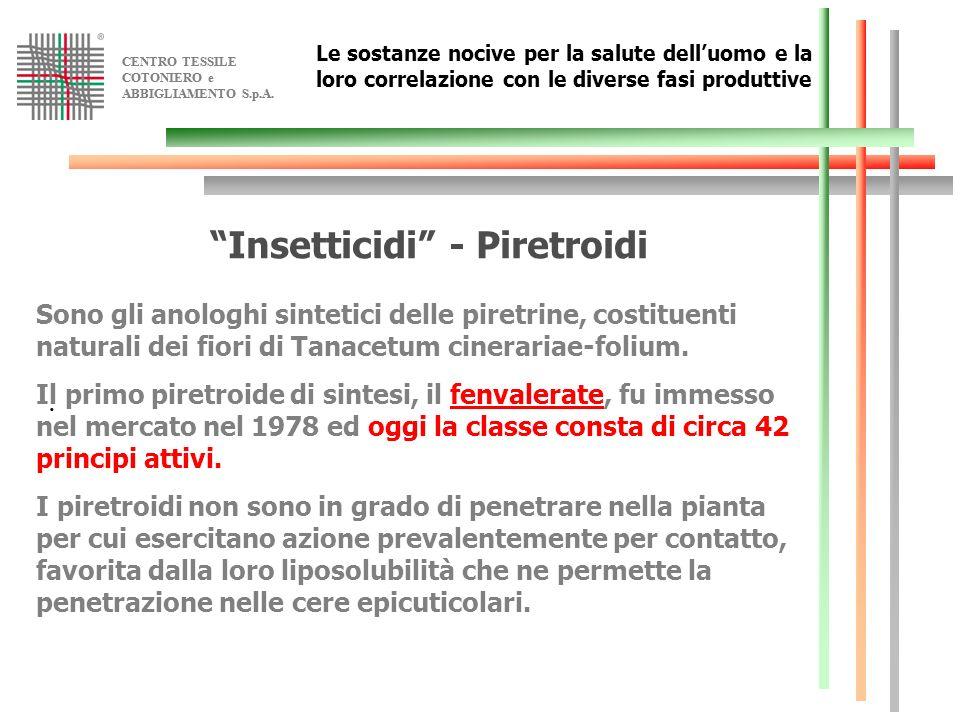 Insetticidi - Piretroidi