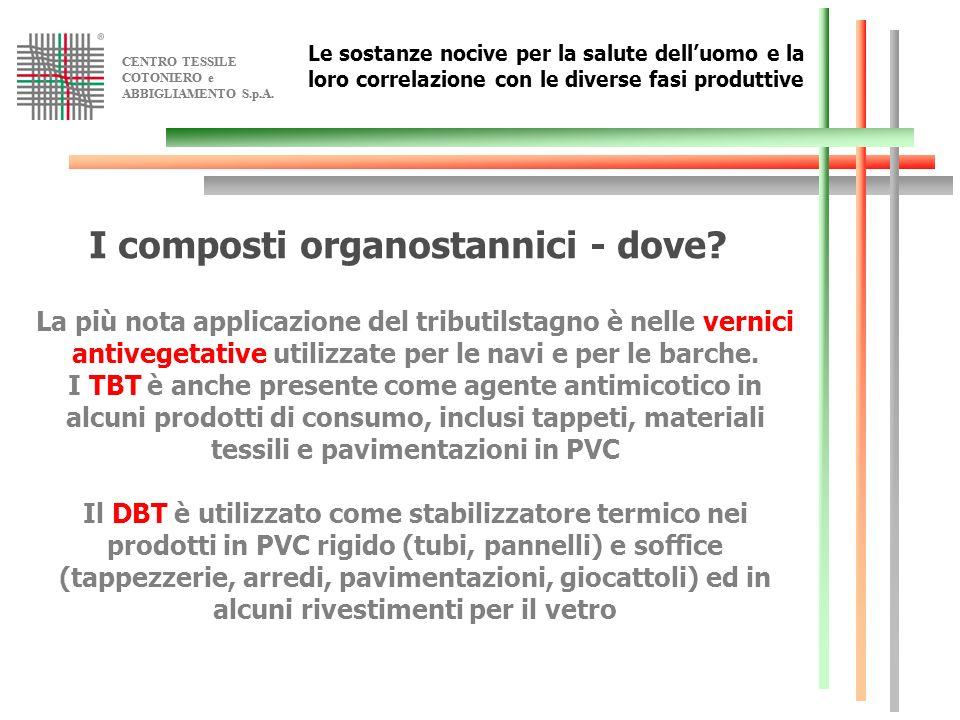 I composti organostannici - dove