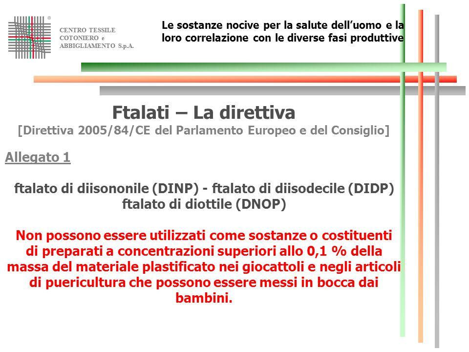 Ftalati – La direttiva Allegato 1