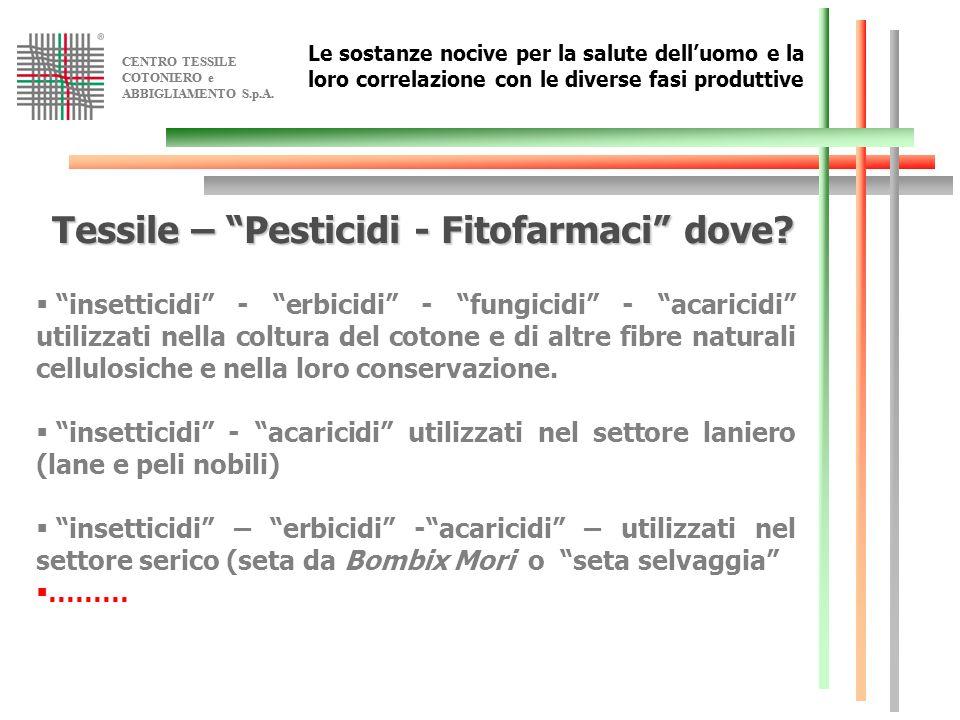 Tessile – Pesticidi - Fitofarmaci dove