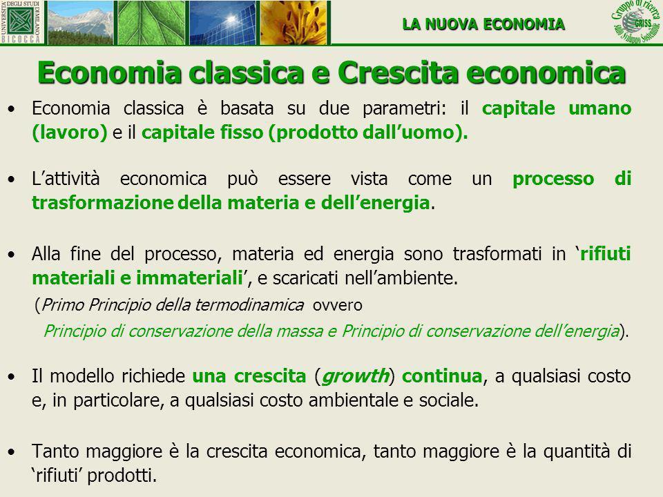 Economia classica e Crescita economica