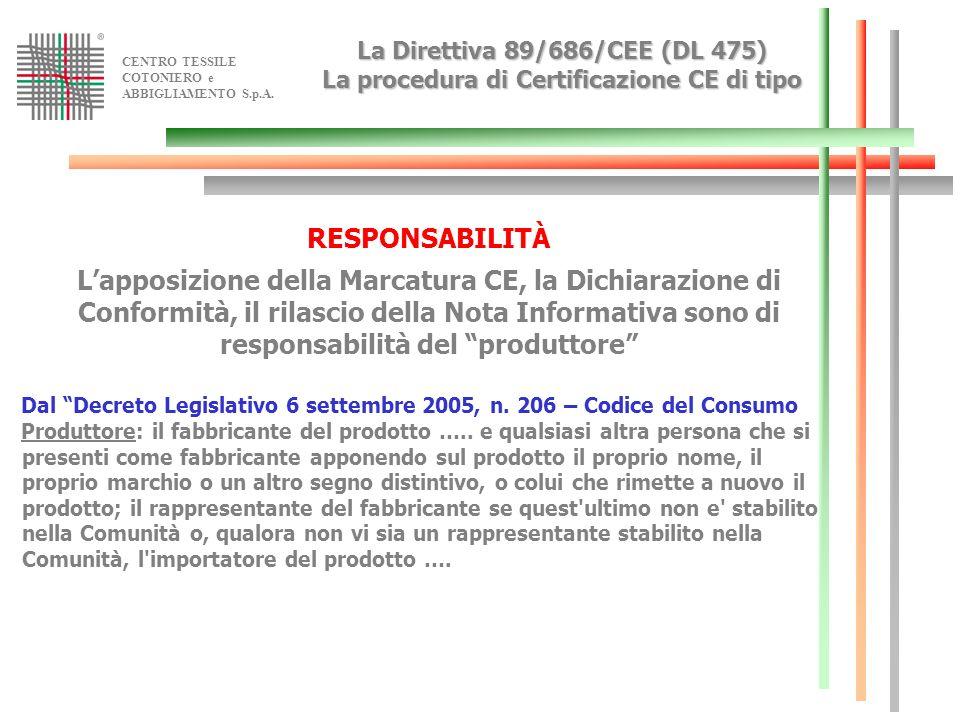 La Direttiva 89/686/CEE (DL 475) La procedura di Certificazione CE di tipo