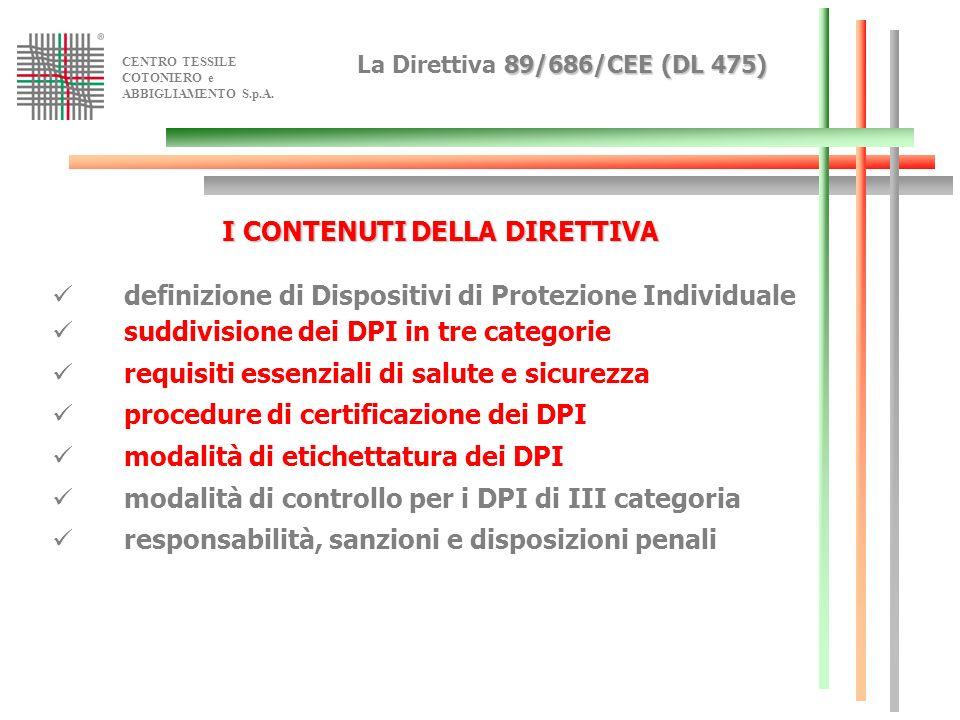 La Direttiva 89/686/CEE (DL 475)