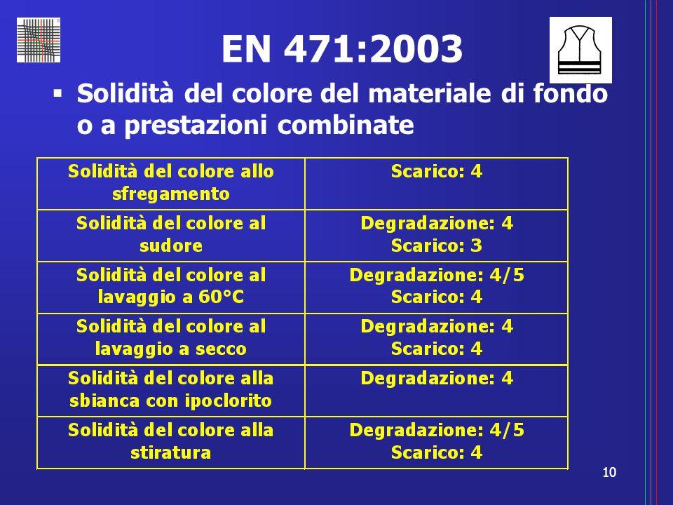 EN 471:2003 Solidità del colore del materiale di fondo o a prestazioni combinate