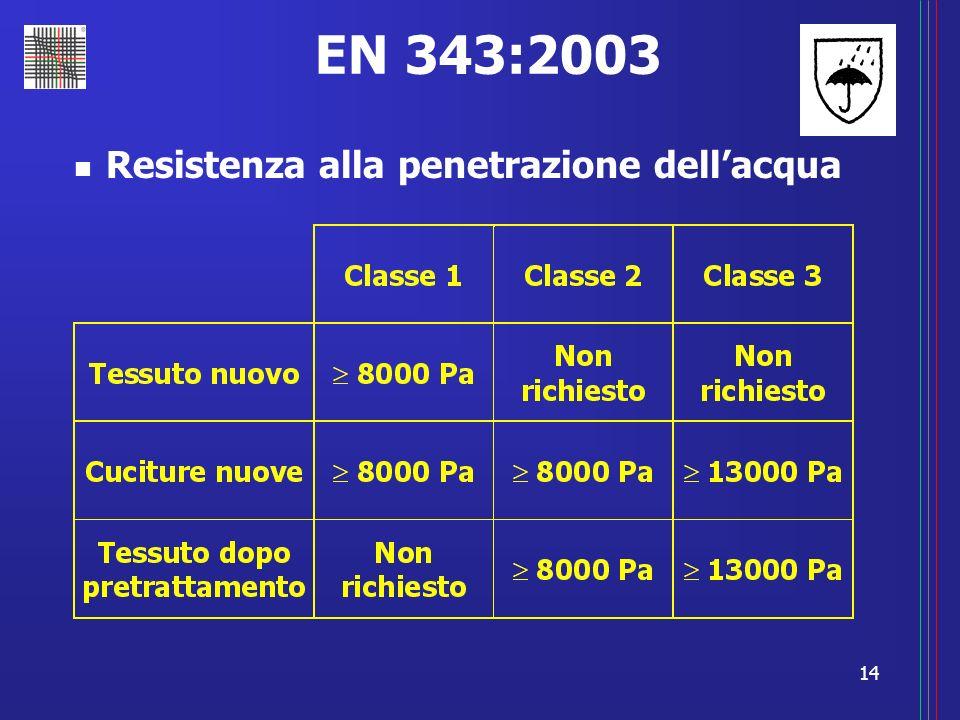 EN 343:2003 Resistenza alla penetrazione dell'acqua