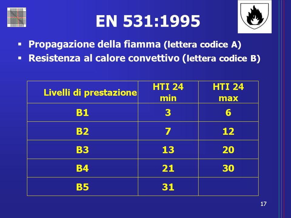 EN 531:1995 Propagazione della fiamma (lettera codice A)
