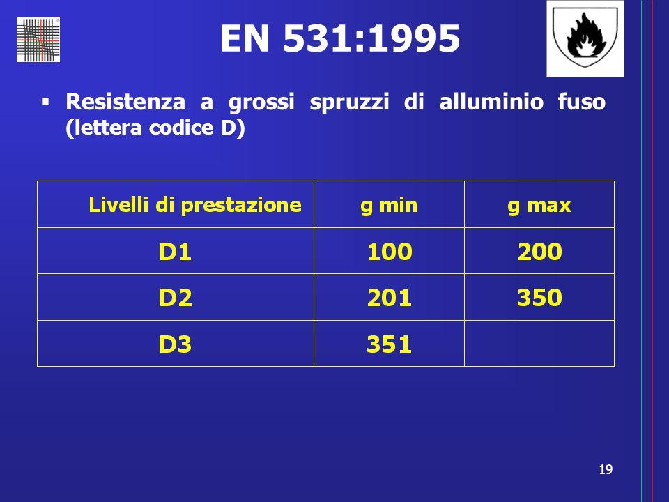 EN 531:1995 Resistenza a grossi spruzzi di alluminio fuso (lettera codice D)