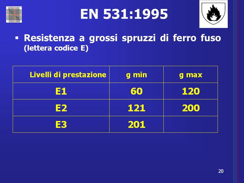 EN 531:1995 Resistenza a grossi spruzzi di ferro fuso (lettera codice E)