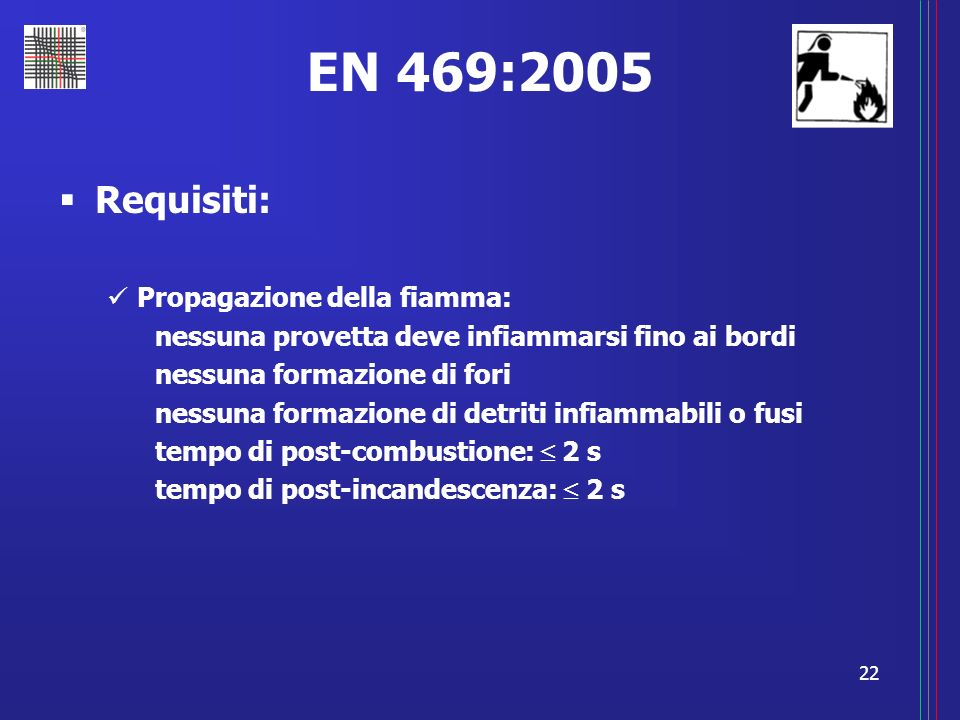 EN 469:2005 Requisiti: Propagazione della fiamma: