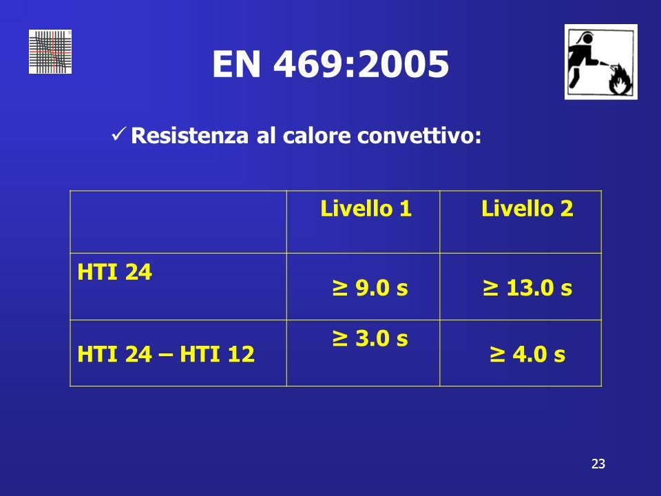 EN 469:2005 Resistenza al calore convettivo: Livello 1 Livello 2