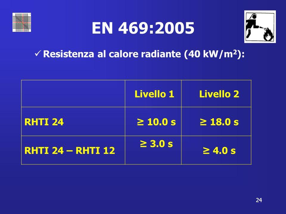EN 469:2005 Resistenza al calore radiante (40 kW/m2): Livello 1