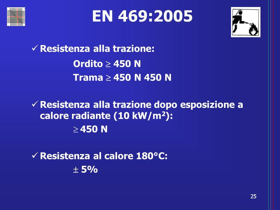 EN 469:2005 Ordito  450 N Resistenza alla trazione: