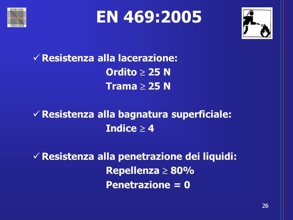 EN 469:2005 Resistenza alla lacerazione: Ordito  25 N Trama  25 N