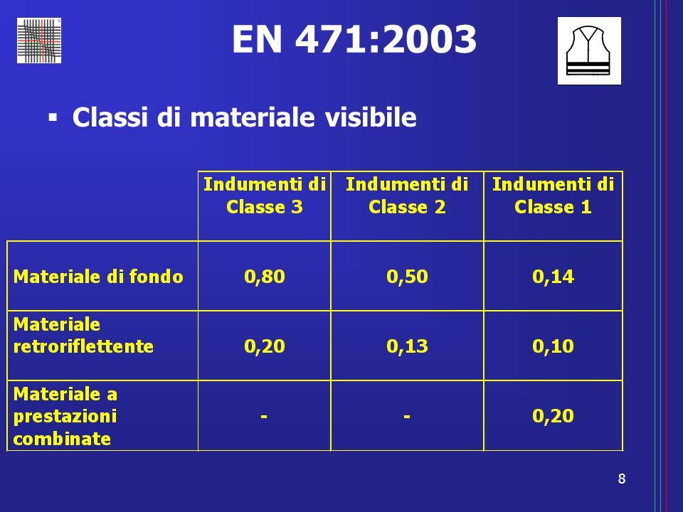 EN 471:2003 Classi di materiale visibile