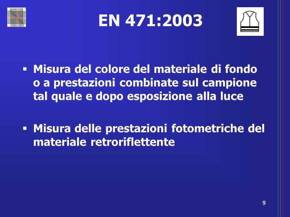 EN 471:2003 Misura del colore del materiale di fondo o a prestazioni combinate sul campione tal quale e dopo esposizione alla luce.