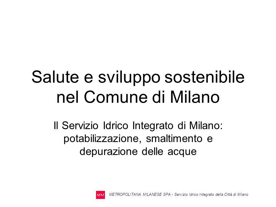 Salute e sviluppo sostenibile nel Comune di Milano