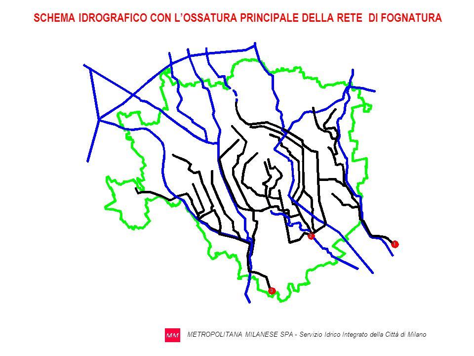 SCHEMA IDROGRAFICO CON L'OSSATURA PRINCIPALE DELLA RETE DI FOGNATURA