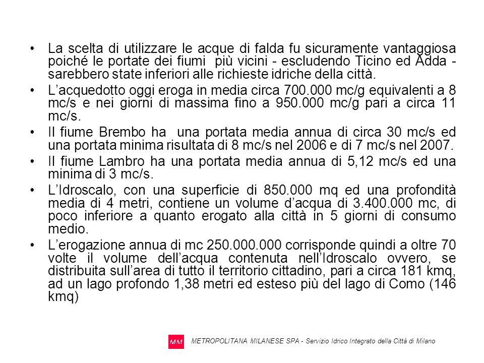 La scelta di utilizzare le acque di falda fu sicuramente vantaggiosa poiché le portate dei fiumi più vicini - escludendo Ticino ed Adda - sarebbero state inferiori alle richieste idriche della città.