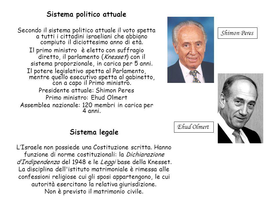 Sistema politico attuale