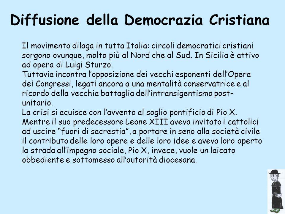 Diffusione della Democrazia Cristiana