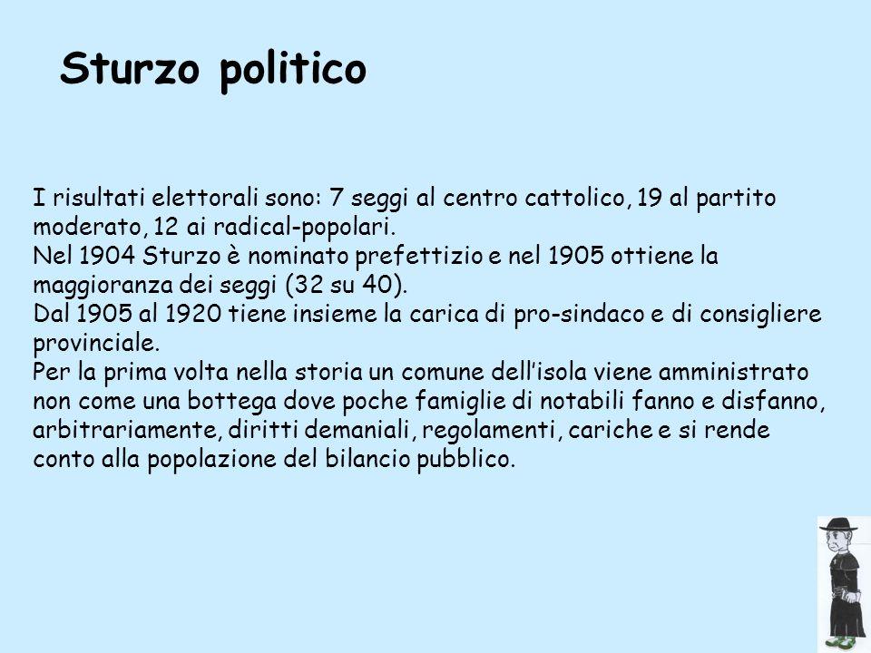 Sturzo politicoI risultati elettorali sono: 7 seggi al centro cattolico, 19 al partito moderato, 12 ai radical-popolari.