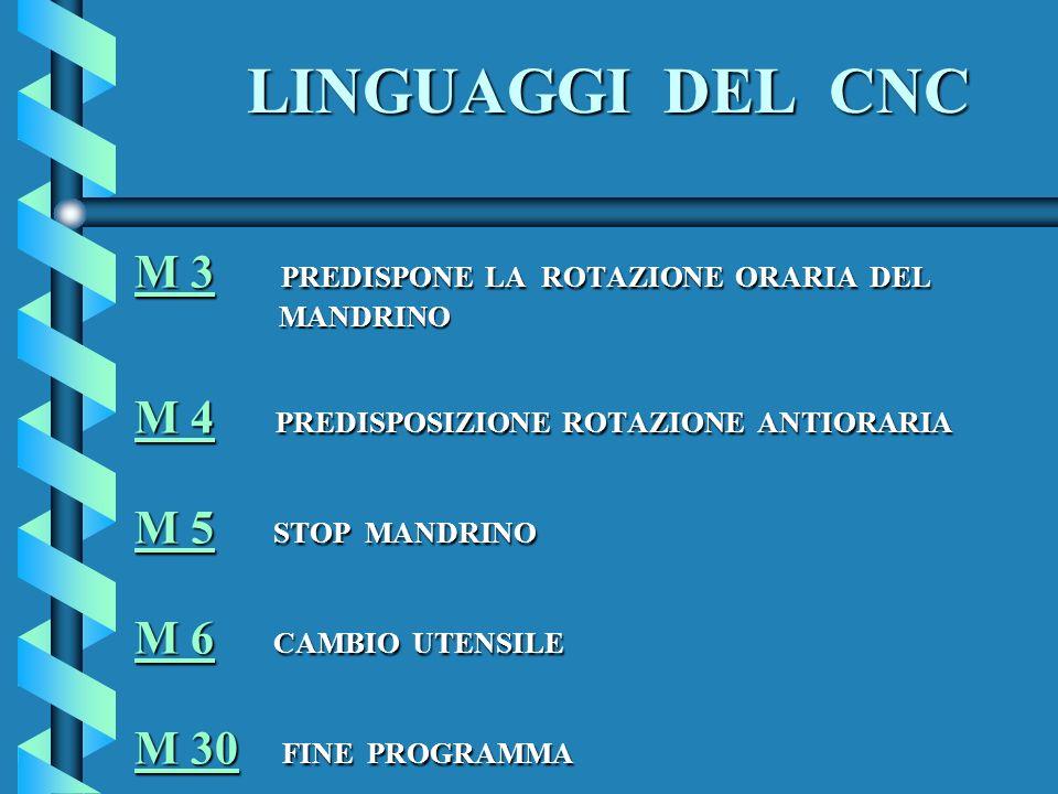 LINGUAGGI DEL CNC M 3 PREDISPONE LA ROTAZIONE ORARIA DEL MANDRINO