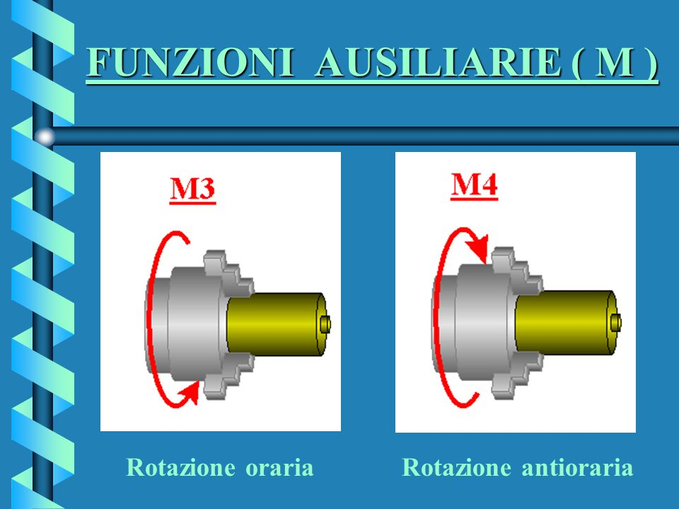 FUNZIONI AUSILIARIE ( M )