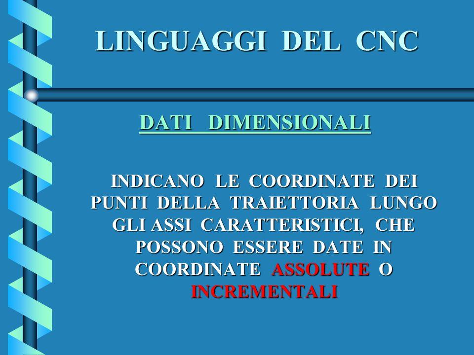 LINGUAGGI DEL CNC DATI DIMENSIONALI